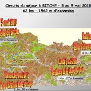Circuits séjour