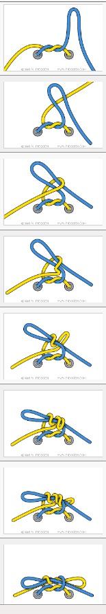 Double noeud